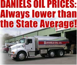 Oil Delivery Plans